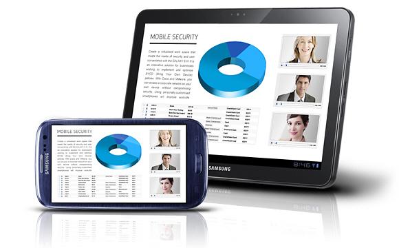 Come gli smartphone stanno aumentando la produttività aziendale